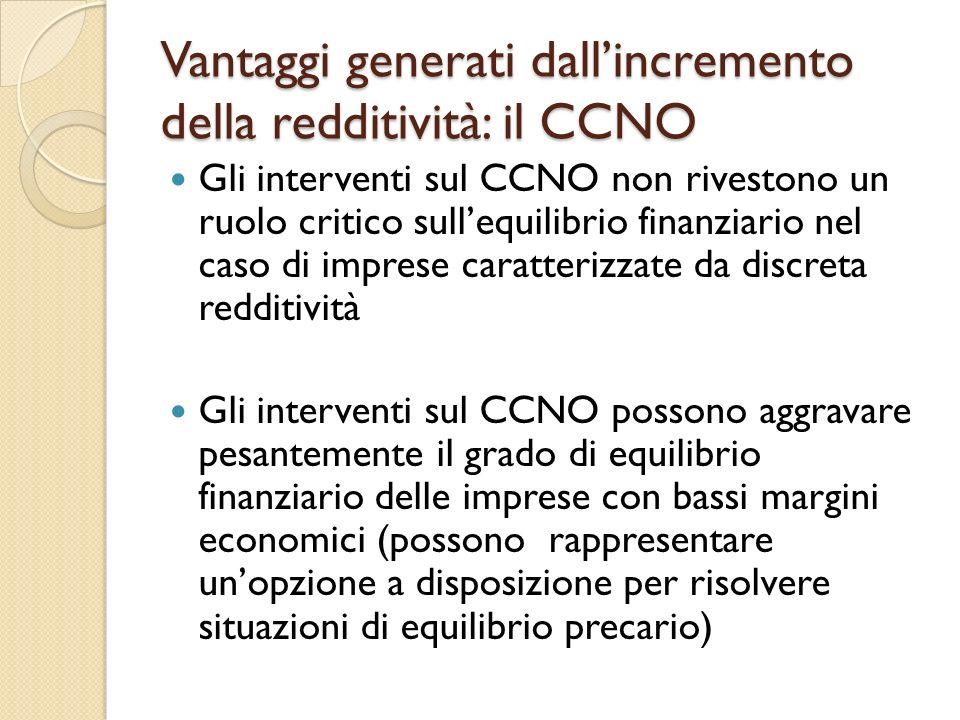 Vantaggi generati dallincremento della redditività: il CCNO Gli interventi sul CCNO non rivestono un ruolo critico sullequilibrio finanziario nel caso