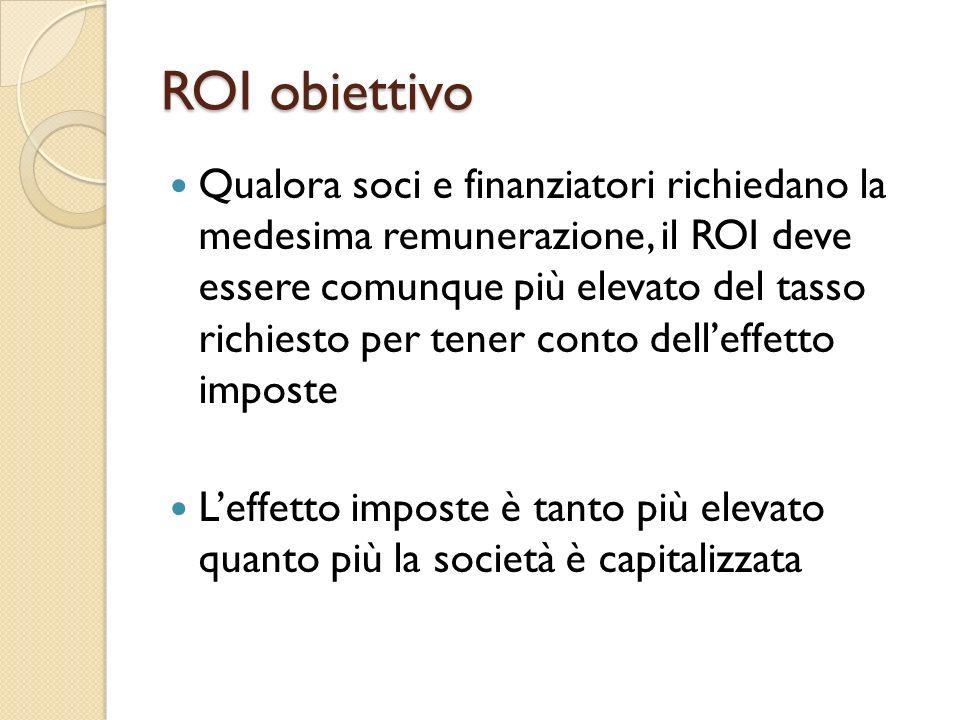 ROI obiettivo Qualora soci e finanziatori richiedano la medesima remunerazione, il ROI deve essere comunque più elevato del tasso richiesto per tener