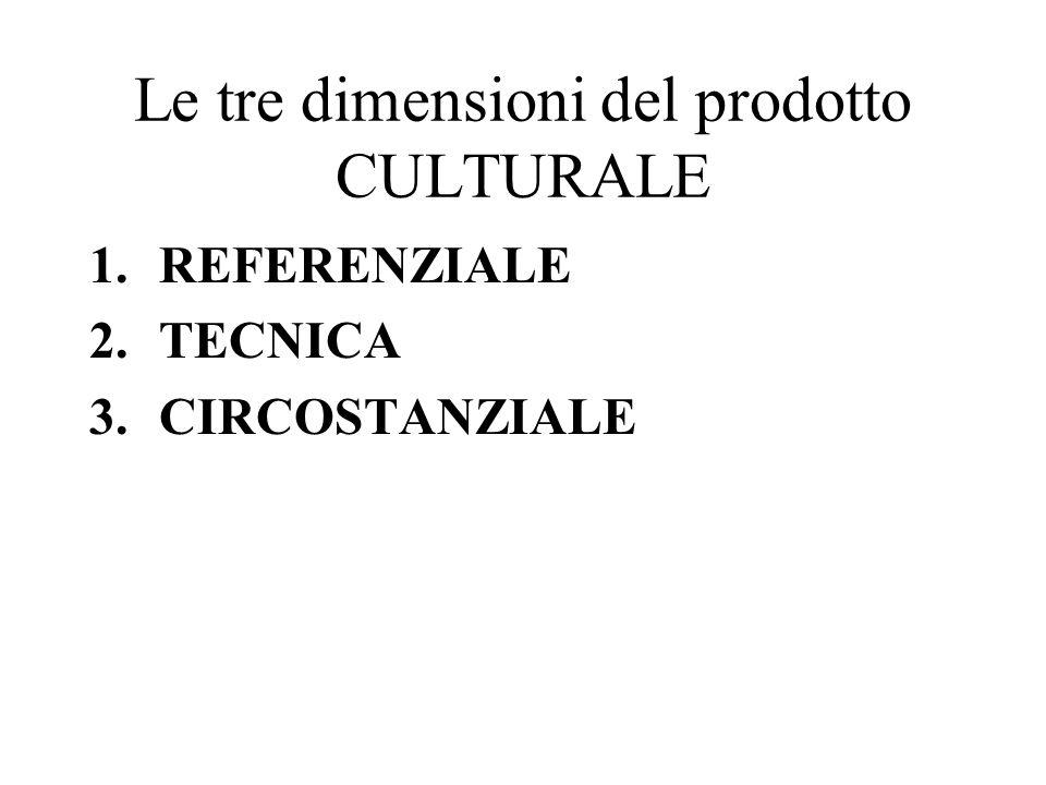 Le tre dimensioni del prodotto CULTURALE 1.REFERENZIALE 2.TECNICA 3.CIRCOSTANZIALE
