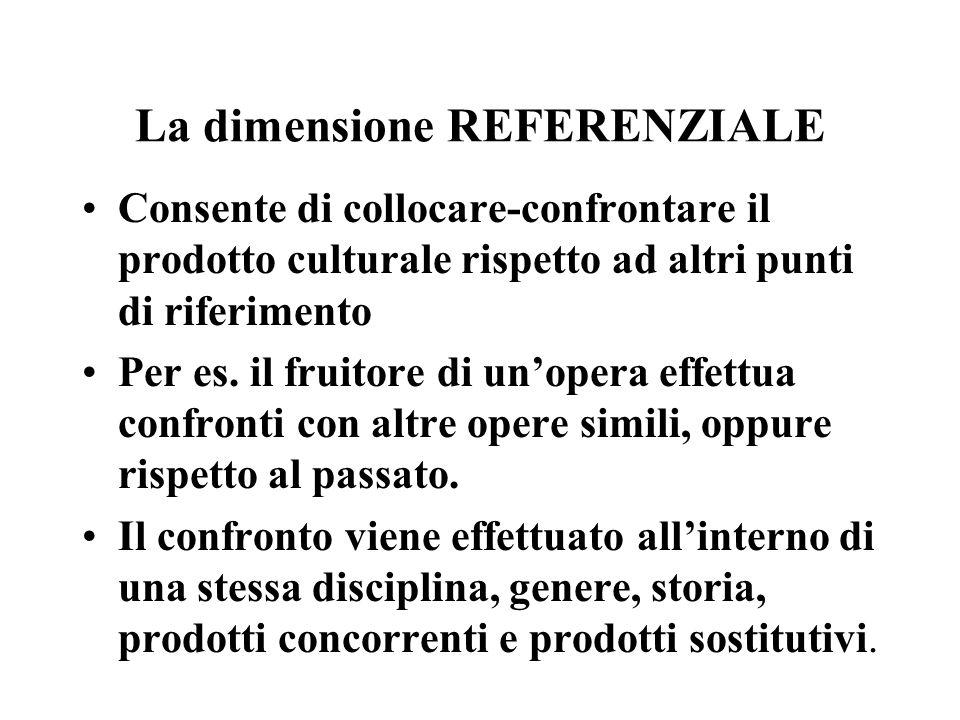 La dimensione REFERENZIALE Consente di collocare-confrontare il prodotto culturale rispetto ad altri punti di riferimento Per es. il fruitore di unope