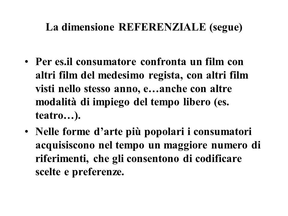 La dimensione REFERENZIALE (segue) Per es.il consumatore confronta un film con altri film del medesimo regista, con altri film visti nello stesso anno