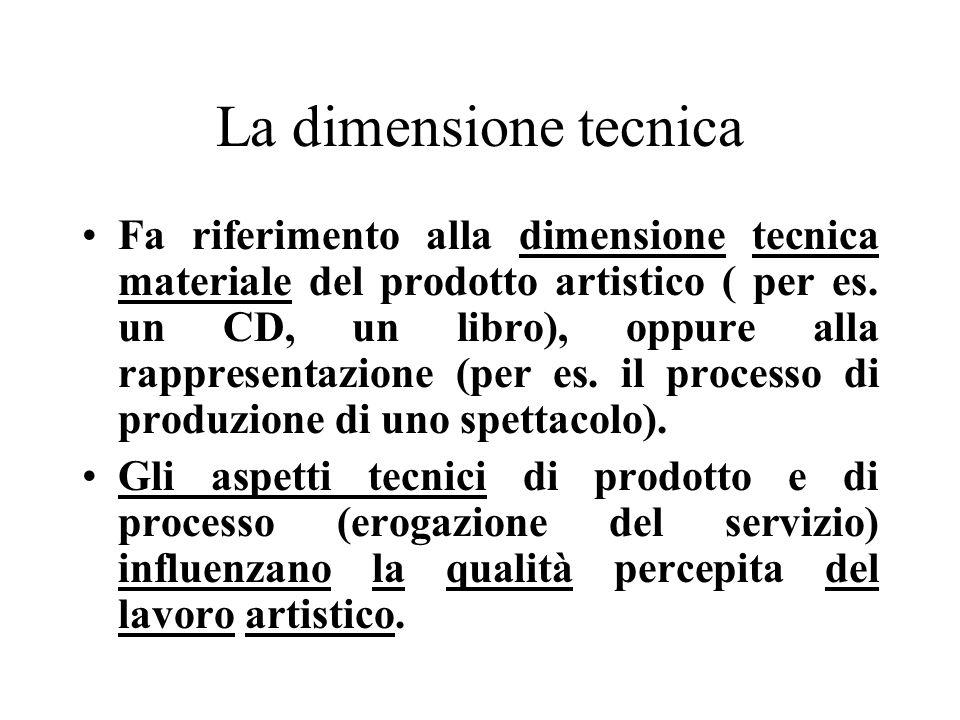 La dimensione tecnica Fa riferimento alla dimensione tecnica materiale del prodotto artistico ( per es. un CD, un libro), oppure alla rappresentazione