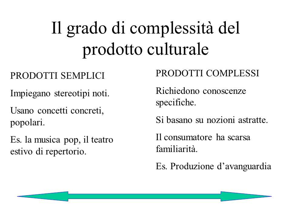 Il grado di complessità del prodotto culturale PRODOTTI SEMPLICI Impiegano stereotipi noti. Usano concetti concreti, popolari. Es. la musica pop, il t