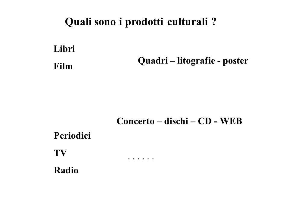 Quali sono i prodotti culturali ? Libri Film Periodici TV Radio Quadri – litografie - poster Concerto – dischi – CD - WEB...