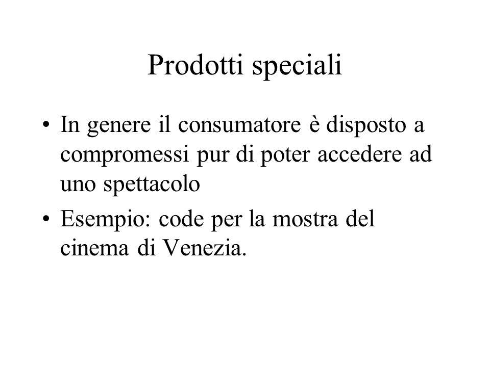 Prodotti speciali In genere il consumatore è disposto a compromessi pur di poter accedere ad uno spettacolo Esempio: code per la mostra del cinema di