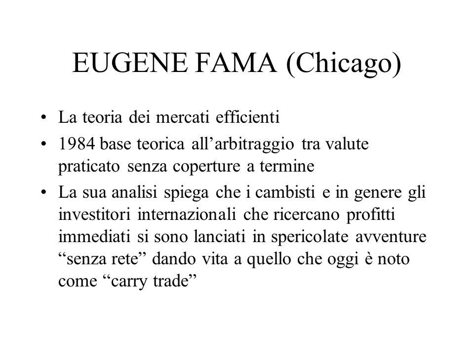 EUGENE FAMA (Chicago) La teoria dei mercati efficienti 1984 base teorica allarbitraggio tra valute praticato senza coperture a termine La sua analisi