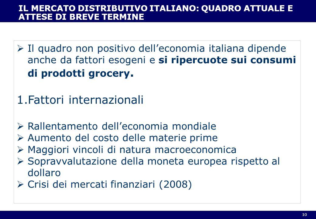 10 IL MERCATO DISTRIBUTIVO ITALIANO: QUADRO ATTUALE E ATTESE DI BREVE TERMINE Il quadro non positivo delleconomia italiana dipende anche da fattori es
