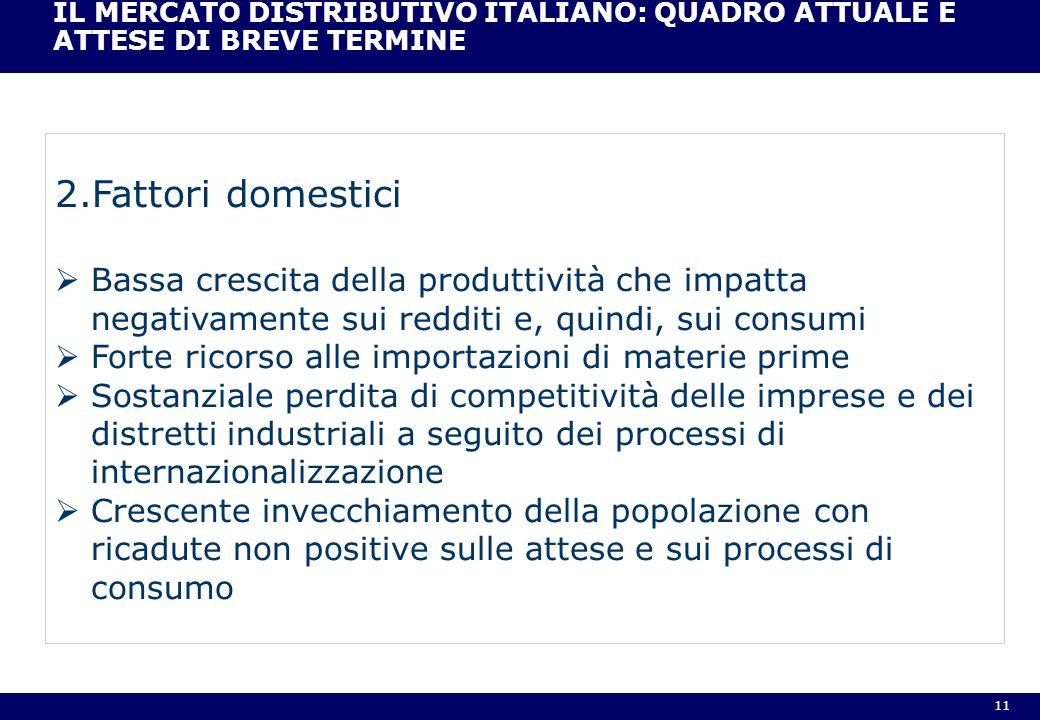 11 IL MERCATO DISTRIBUTIVO ITALIANO: QUADRO ATTUALE E ATTESE DI BREVE TERMINE 2.Fattori domestici Bassa crescita della produttività che impatta negati