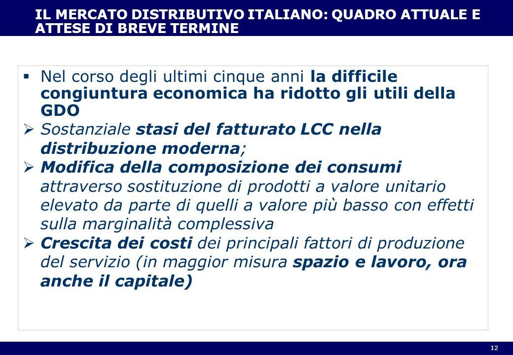 12 IL MERCATO DISTRIBUTIVO ITALIANO: QUADRO ATTUALE E ATTESE DI BREVE TERMINE Nel corso degli ultimi cinque anni la difficile congiuntura economica ha