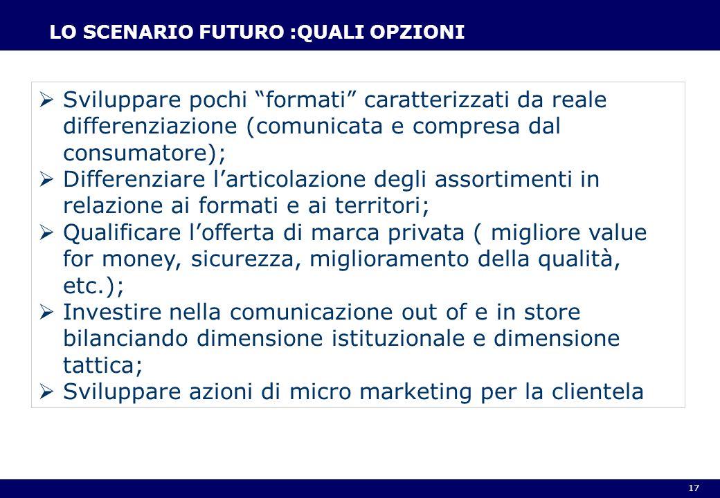 17 LO SCENARIO FUTURO :QUALI OPZIONI Sviluppare pochi formati caratterizzati da reale differenziazione (comunicata e compresa dal consumatore); Differ