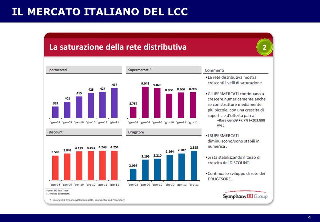 4 IL MERCATO ITALIANO DEL LCC