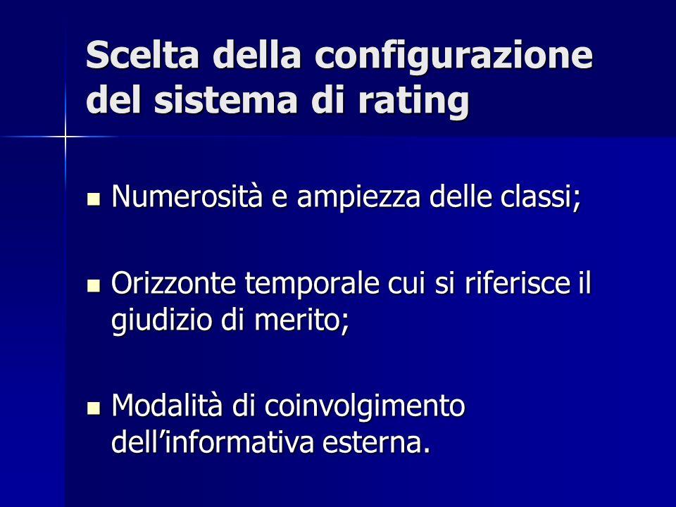 Scelta della configurazione del sistema di rating Numerosità e ampiezza delle classi; Numerosità e ampiezza delle classi; Orizzonte temporale cui si r