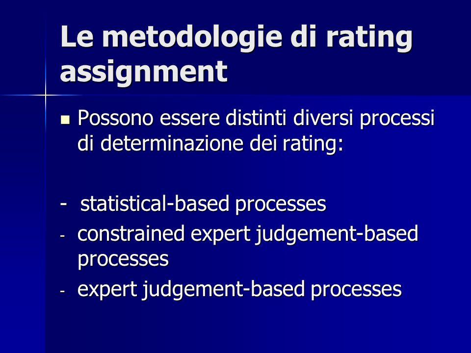 Le metodologie di rating assignment Possono essere distinti diversi processi di determinazione dei rating: Possono essere distinti diversi processi di