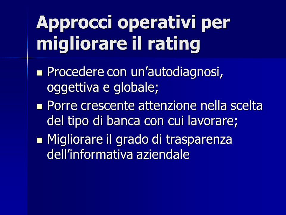 Approcci operativi per migliorare il rating Procedere con unautodiagnosi, oggettiva e globale; Procedere con unautodiagnosi, oggettiva e globale; Porr
