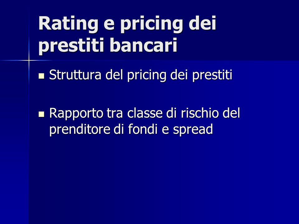 Rating e pricing dei prestiti bancari Struttura del pricing dei prestiti Struttura del pricing dei prestiti Rapporto tra classe di rischio del prendit