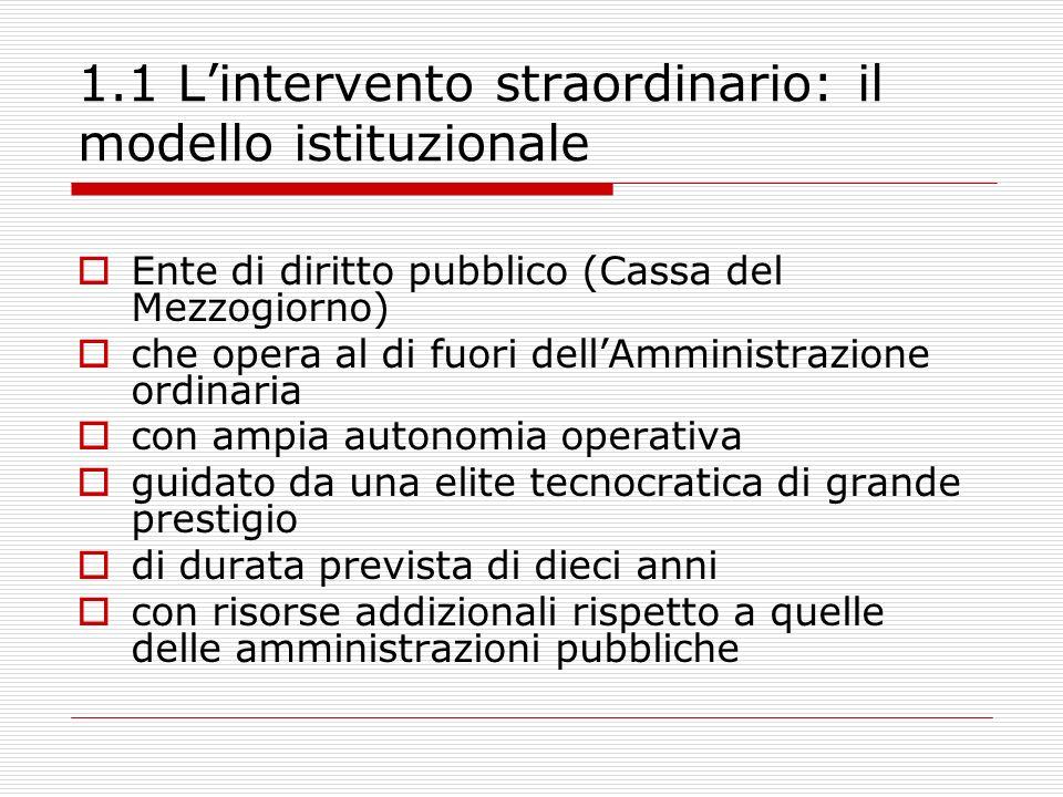 5.1LA POLITICA REGIONALE EUROPEA I PRINCIPI DELLA POLITICA REGIONALE EUROPEA SUSSIDIARIETA PARTENARIATO ADDIZIONALITA CONCENTRAZIONE ED INTEGRAZIONE PROGRAMMAZIONE, VALUTAZIONE E MONITORAGGIO AGIRE SULLE CONDIZIONI STRUTTURALI E NON DISTORCERE LA CONCORRENZA