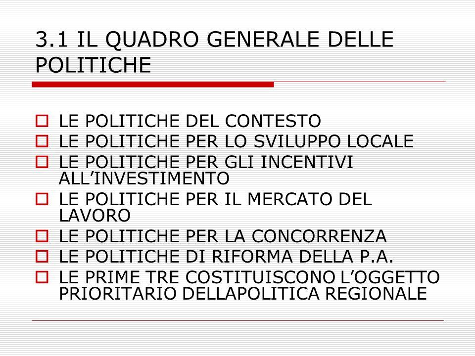 3.1 IL QUADRO GENERALE DELLE POLITICHE LE POLITICHE DEL CONTESTO LE POLITICHE PER LO SVILUPPO LOCALE LE POLITICHE PER GLI INCENTIVI ALLINVESTIMENTO LE POLITICHE PER IL MERCATO DEL LAVORO LE POLITICHE PER LA CONCORRENZA LE POLITICHE DI RIFORMA DELLA P.A.