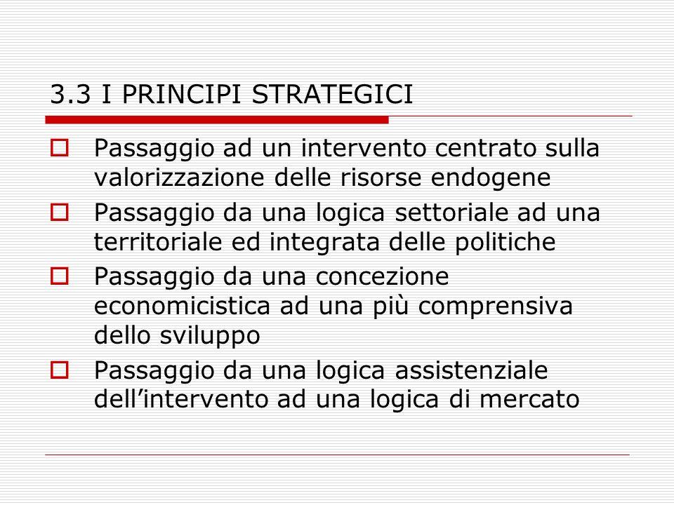 3.3 I PRINCIPI STRATEGICI Passaggio ad un intervento centrato sulla valorizzazione delle risorse endogene Passaggio da una logica settoriale ad una territoriale ed integrata delle politiche Passaggio da una concezione economicistica ad una più comprensiva dello sviluppo Passaggio da una logica assistenziale dellintervento ad una logica di mercato