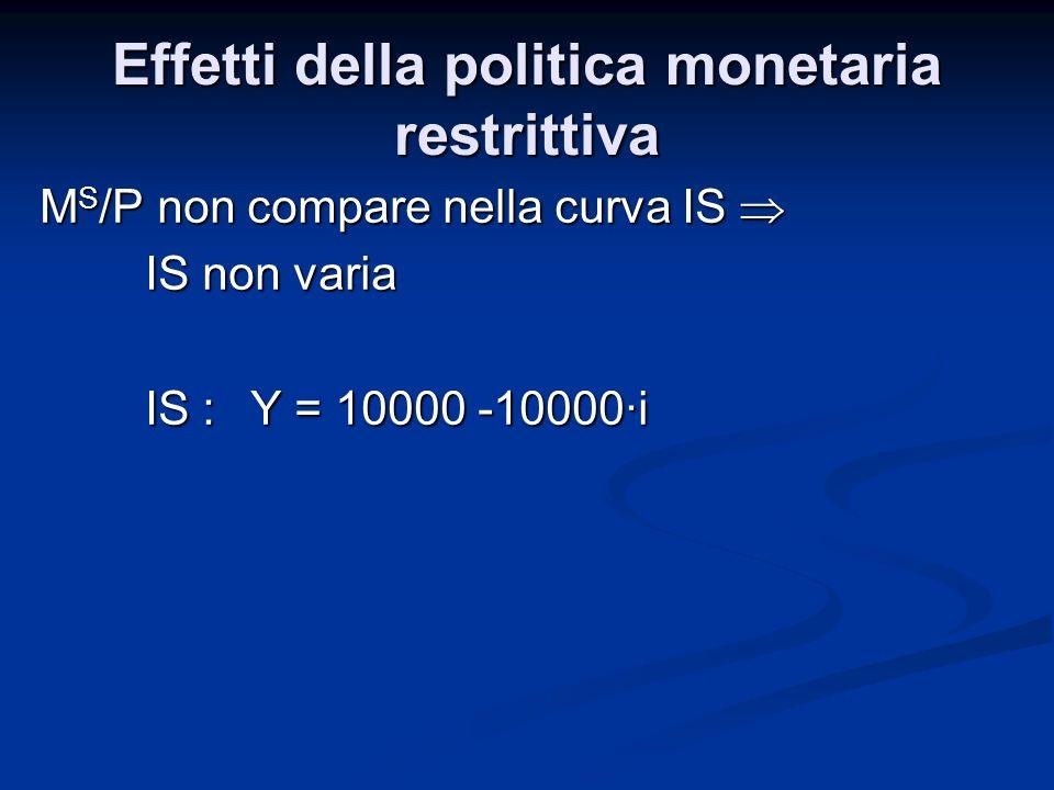 M S /P non compare nella curva IS M S /P non compare nella curva IS IS non varia IS :Y = 10000 -10000i Effetti della politica monetaria restrittiva