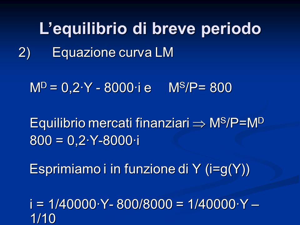 2) Equazione curva LM M D = 0,2·Y - 8000·i e M S /P= 800 Equilibrio mercati finanziari M S /P=M D 800 = 0,2·Y-8000·i Esprimiamo i in funzione di Y (i=g(Y)) Esprimiamo i in funzione di Y (i=g(Y)) i = 1/40000·Y- 800/8000 = 1/40000·Y – 1/10 Lequilibrio di breve periodo