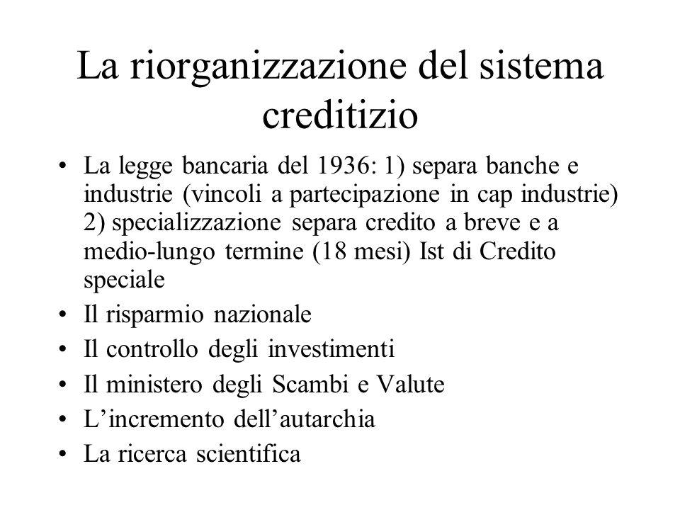Il sistema bancario La concentrazione degli istituti Istituti di diritto pubblico: BNL, San Paolo, MPS, BdS, BdN, BdSard.