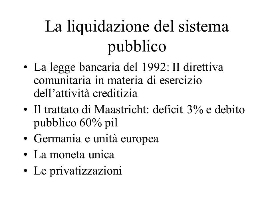 La liquidazione del sistema pubblico La legge bancaria del 1992: II direttiva comunitaria in materia di esercizio dellattività creditizia Il trattato