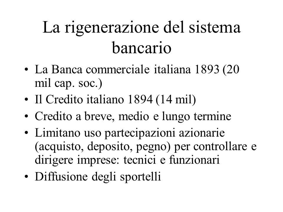 La crescita delle banche di credito Depositi: 1870 9,5% 1890 13,8% 1930 31,7% 1936 22 % I settori finanziati: siderurgia, elettricità, chimica