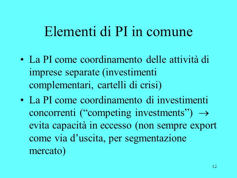 12 Elementi di PI in comune La PI come coordinamento delle attività di imprese separate (investimenti complementari, cartelli di crisi) La PI come coordinamento di investimenti concorrenti (competing investments) evita capacità in eccesso (non sempre export come via duscita, per segmentazione mercato)