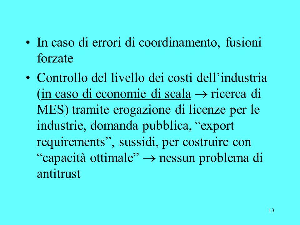 13 In caso di errori di coordinamento, fusioni forzate Controllo del livello dei costi dellindustria (in caso di economie di scala ricerca di MES) tramite erogazione di licenze per le industrie, domanda pubblica, export requirements, sussidi, per costruire con capacità ottimale nessun problema di antitrust