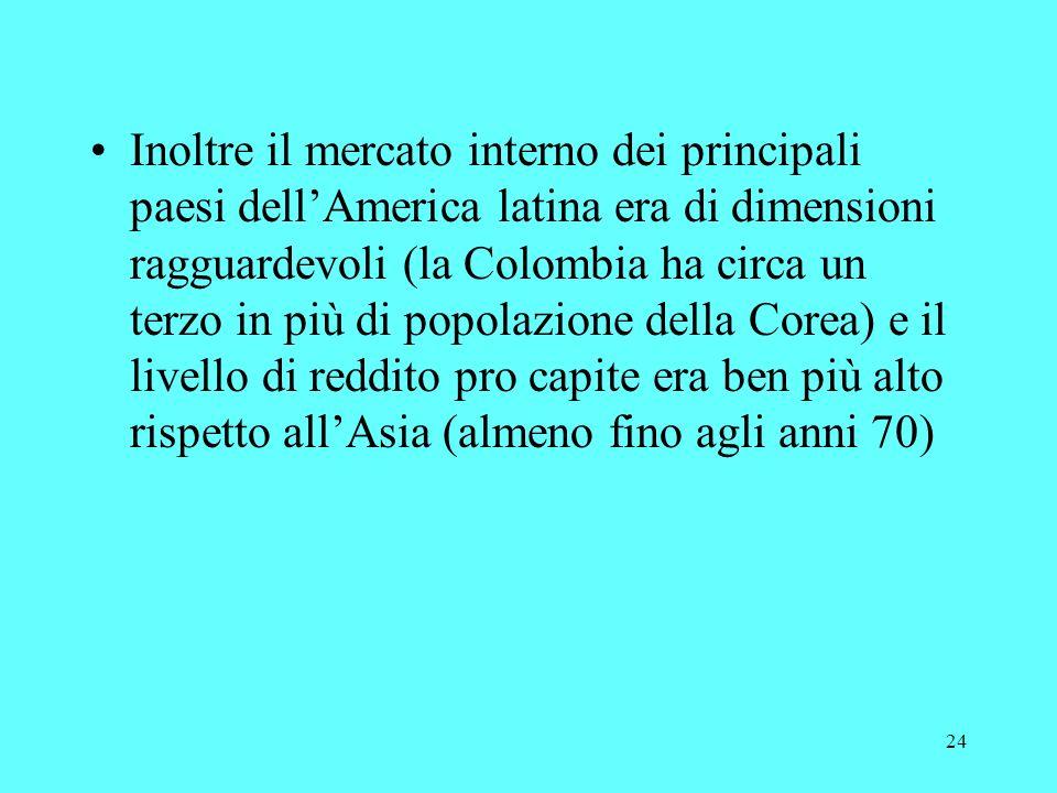 24 Inoltre il mercato interno dei principali paesi dellAmerica latina era di dimensioni ragguardevoli (la Colombia ha circa un terzo in più di popolazione della Corea) e il livello di reddito pro capite era ben più alto rispetto allAsia (almeno fino agli anni 70)