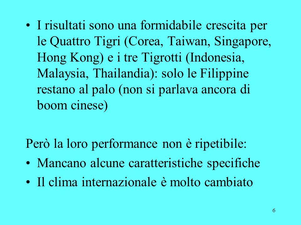 6 I risultati sono una formidabile crescita per le Quattro Tigri (Corea, Taiwan, Singapore, Hong Kong) e i tre Tigrotti (Indonesia, Malaysia, Thailandia): solo le Filippine restano al palo (non si parlava ancora di boom cinese) Però la loro performance non è ripetibile: Mancano alcune caratteristiche specifiche Il clima internazionale è molto cambiato