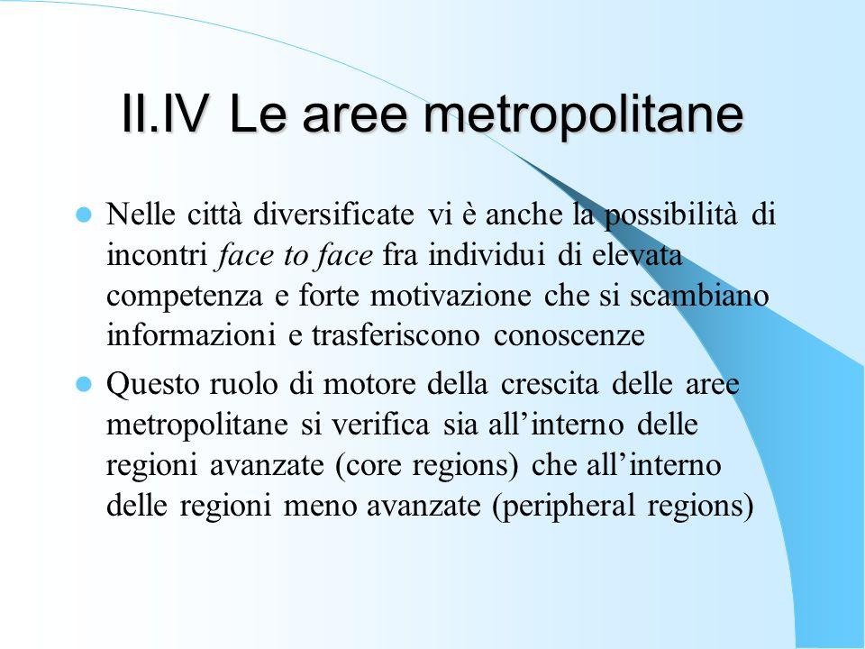 II.IV Le aree metropolitane Nelle città diversificate vi è anche la possibilità di incontri face to face fra individui di elevata competenza e forte m