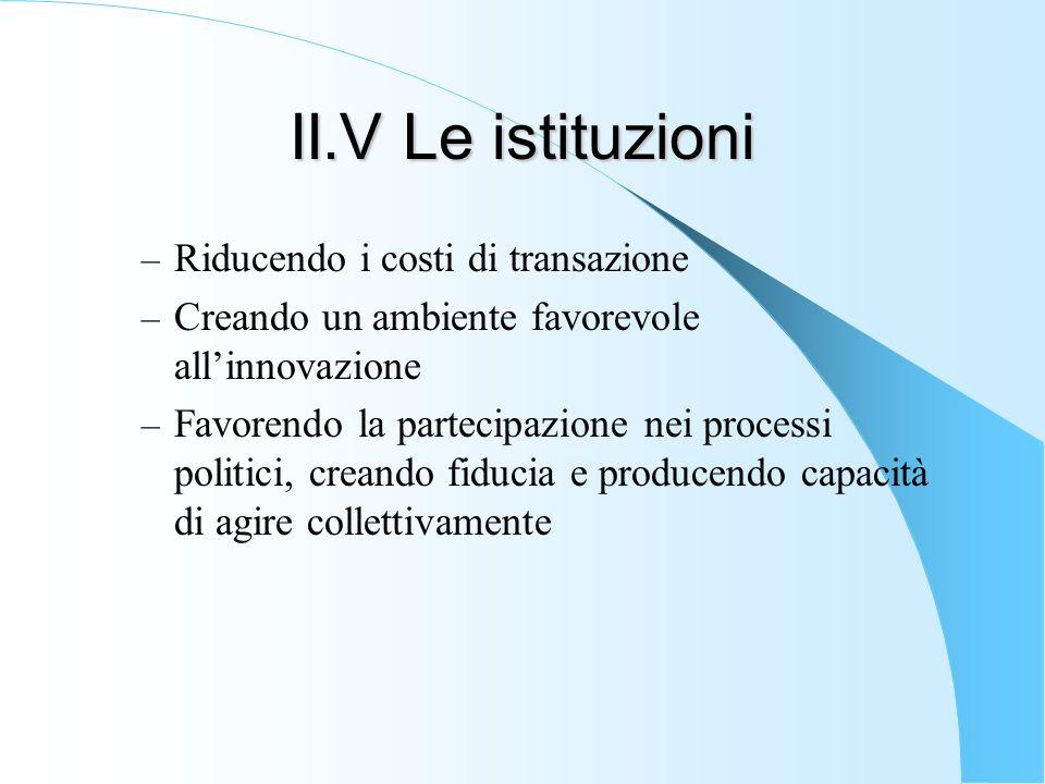 II.V Le istituzioni – Riducendo i costi di transazione – Creando un ambiente favorevole allinnovazione – Favorendo la partecipazione nei processi poli