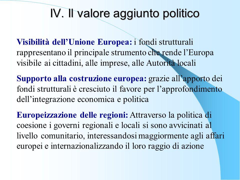 IV. Il valore aggiunto politico Visibilità dellUnione Europea: i fondi strutturali rappresentano il principale strumento che rende lEuropa visibile ai