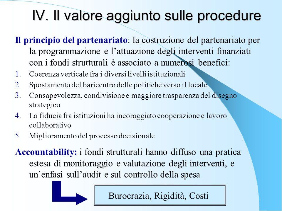IV. Il valore aggiunto sulle procedure Il principio del partenariato: la costruzione del partenariato per la programmazione e lattuazione degli interv