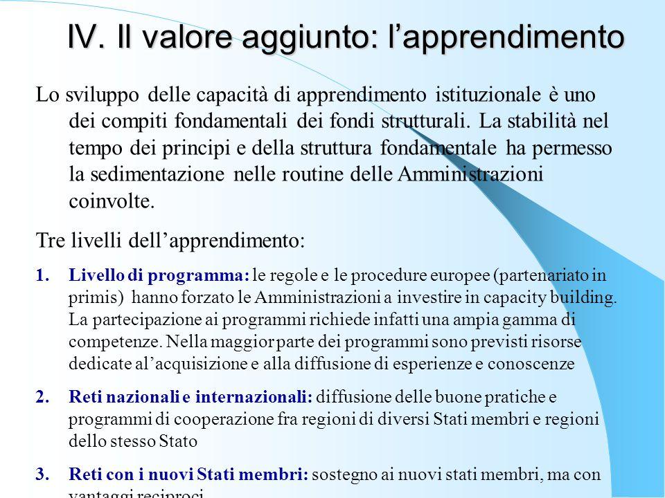 IV. Il valore aggiunto: lapprendimento Lo sviluppo delle capacità di apprendimento istituzionale è uno dei compiti fondamentali dei fondi strutturali.