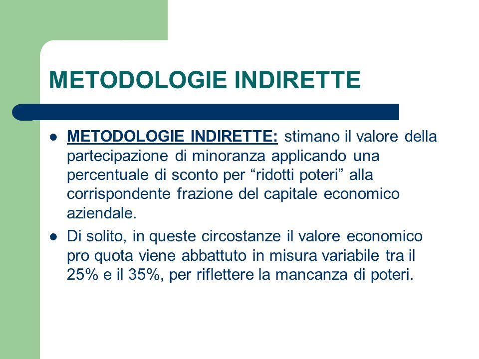METODOLOGIE INDIRETTE METODOLOGIE INDIRETTE: stimano il valore della partecipazione di minoranza applicando una percentuale di sconto per ridotti pote
