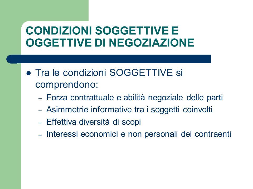 CONDIZIONI SOGGETTIVE E OGGETTIVE DI NEGOZIAZIONE Tra le condizioni SOGGETTIVE si comprendono: – Forza contrattuale e abilità negoziale delle parti –