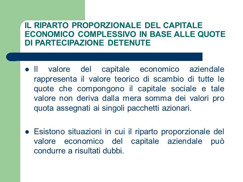 IL RIPARTO PROPORZIONALE DEL CAPITALE ECONOMICO COMPLESSIVO IN BASE ALLE QUOTE DI PARTECIPAZIONE DETENUTE Il valore del capitale economico aziendale r