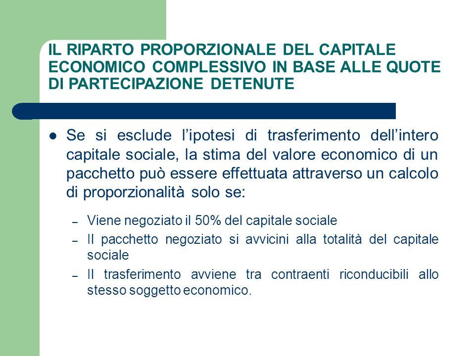 IL RIPARTO PROPORZIONALE DEL CAPITALE ECONOMICO COMPLESSIVO IN BASE ALLE QUOTE DI PARTECIPAZIONE DETENUTE Se si esclude lipotesi di trasferimento dell