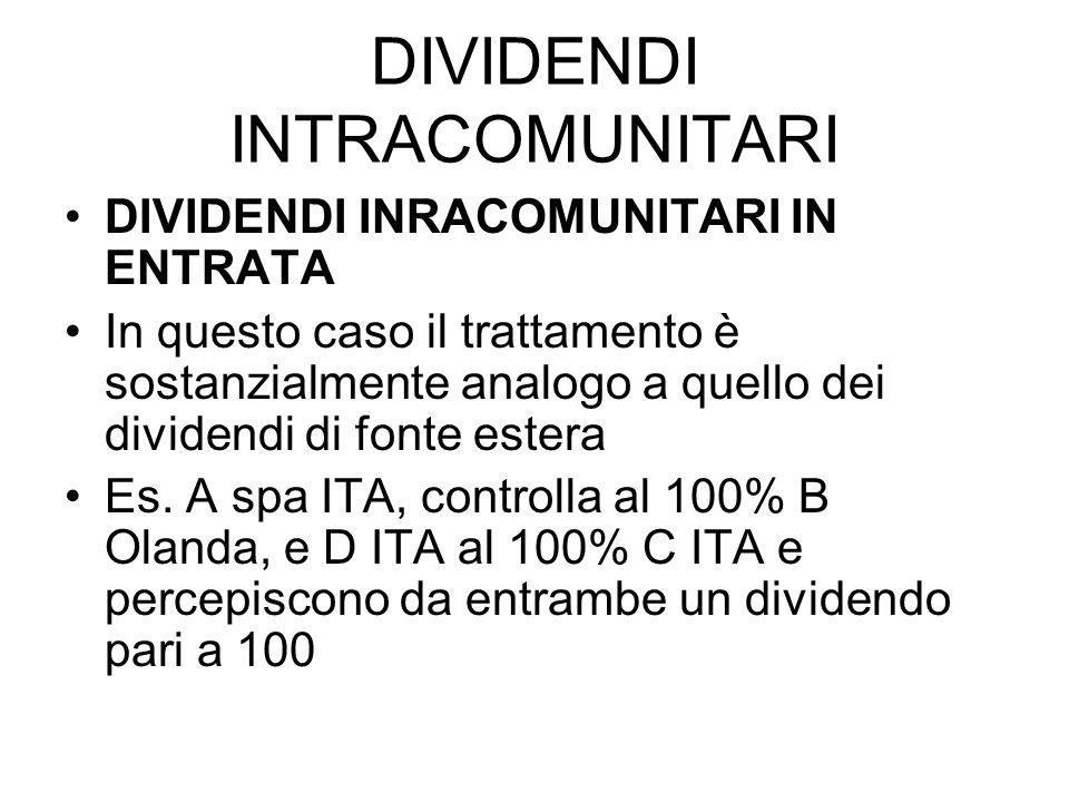 DIVIDENDI INTRACOMUNITARI DIVIDENDI INRACOMUNITARI IN ENTRATA In questo caso il trattamento è sostanzialmente analogo a quello dei dividendi di fonte estera Es.