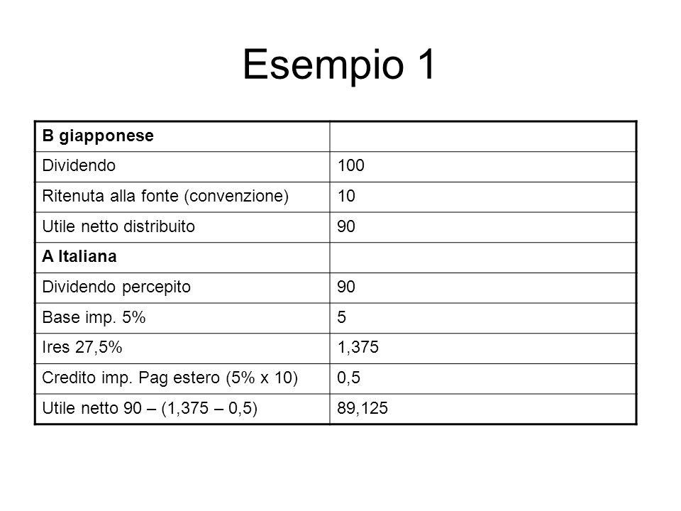 Esempio 1 B giapponese Dividendo100 Ritenuta alla fonte (convenzione)10 Utile netto distribuito90 A Italiana Dividendo percepito90 Base imp. 5%5 Ires