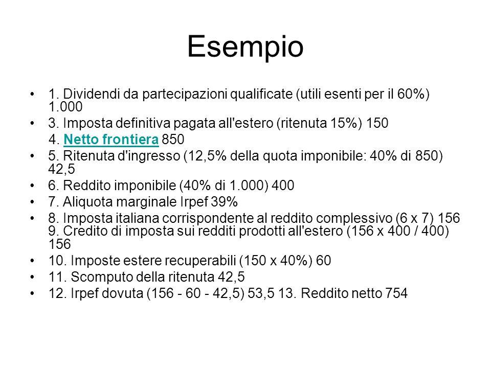 Esempio 1. Dividendi da partecipazioni qualificate (utili esenti per il 60%) 1.000 3. Imposta definitiva pagata all'estero (ritenuta 15%) 150 4. Netto