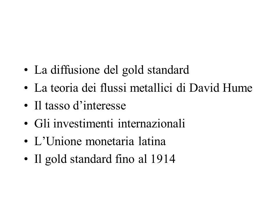 La diffusione del gold standard La teoria dei flussi metallici di David Hume Il tasso dinteresse Gli investimenti internazionali LUnione monetaria lat