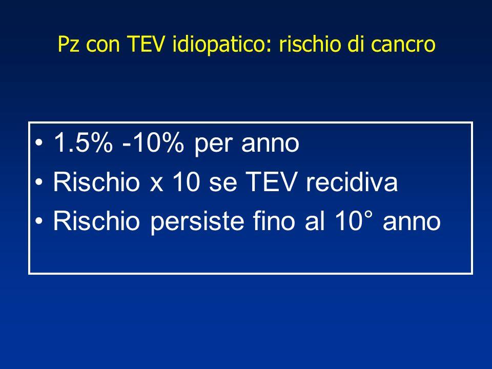 Pz con TEV idiopatico: rischio di cancro 1.5% -10% per anno Rischio x 10 se TEV recidiva Rischio persiste fino al 10° anno