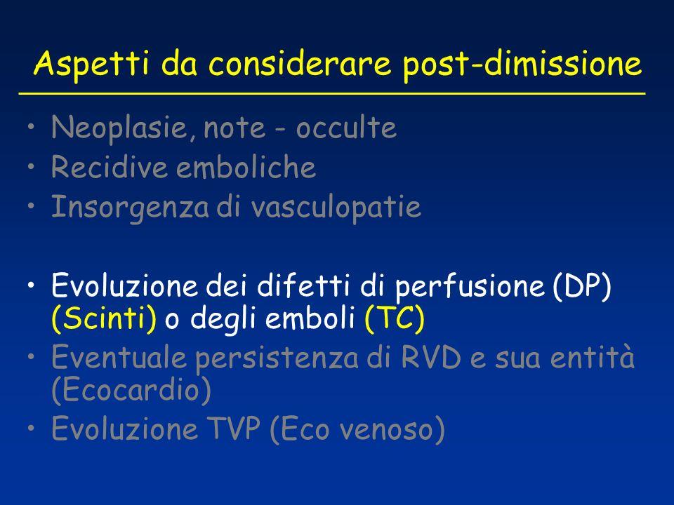 Aspetti da considerare post-dimissione Neoplasie, note - occulte Recidive emboliche Insorgenza di vasculopatie Evoluzione dei difetti di perfusione (D