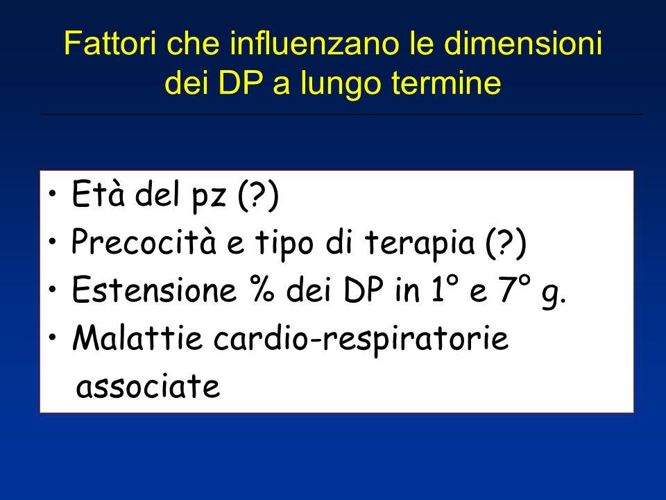 Fattori che influenzano le dimensioni dei DP a lungo termine Età del pz (?) Precocità e tipo di terapia (?) Estensione % dei DP in 1° e 7° g. Malattie