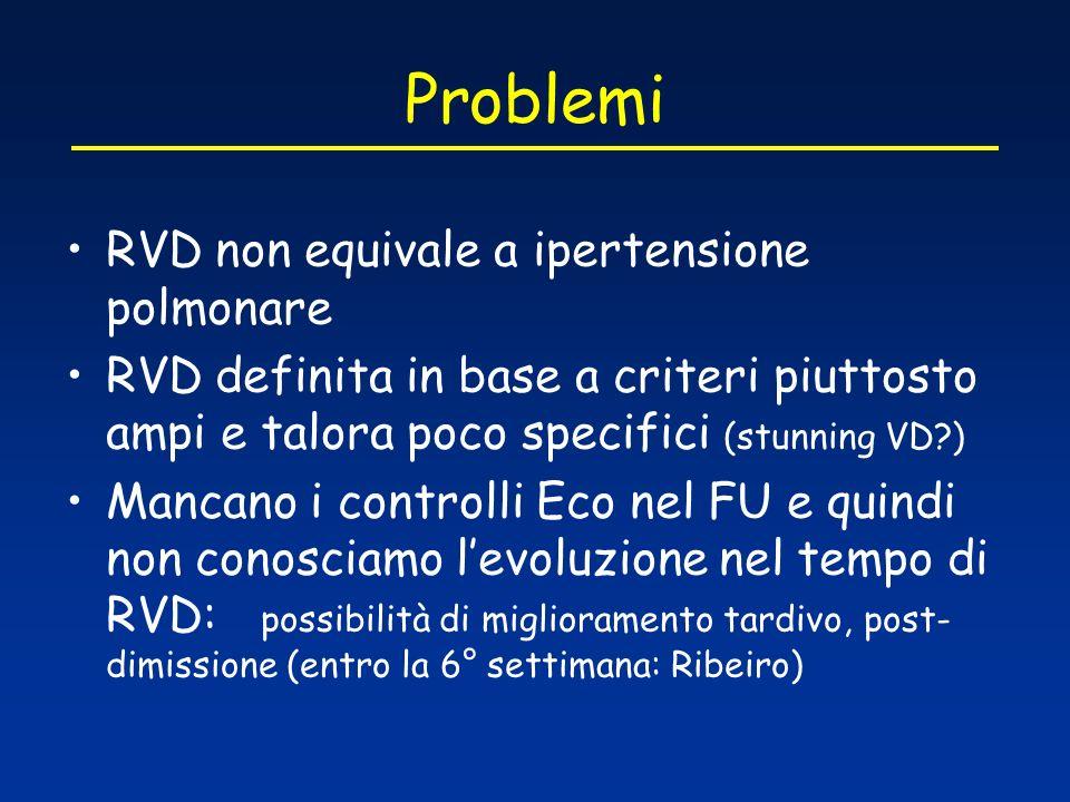Problemi RVD non equivale a ipertensione polmonare RVD definita in base a criteri piuttosto ampi e talora poco specifici (stunning VD?) Mancano i cont