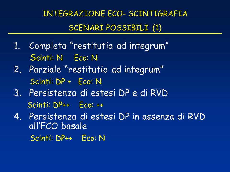 INTEGRAZIONE ECO- SCINTIGRAFIA SCENARI POSSIBILI (1) 1.Completa restitutio ad integrum S cinti: N Eco: N 2.Parziale restitutio ad integrum Scinti: DP