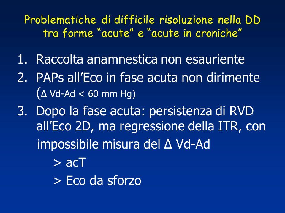 Problematiche di difficile risoluzione nella DD tra forme acute e acute in croniche 1.Raccolta anamnestica non esauriente 2.PAPs allEco in fase acuta
